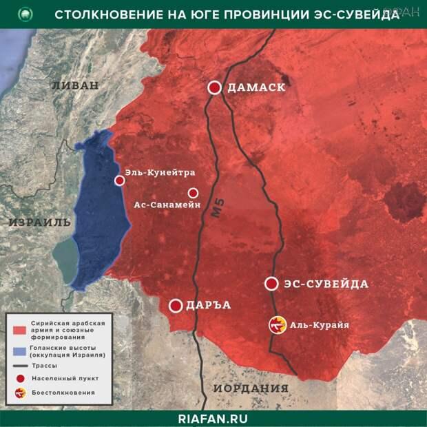 Карта военных действий — Эс-Сувейда