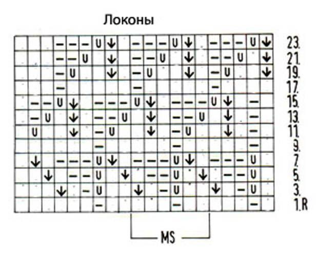 Схема узора локоны