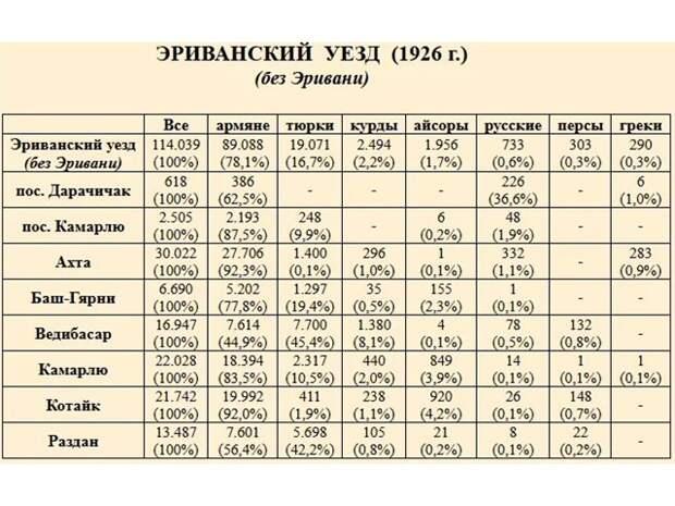 Ереван начинает выдавливать карабахских армян обратно в Азербайджан? — Пытаемся понять суть последних решений