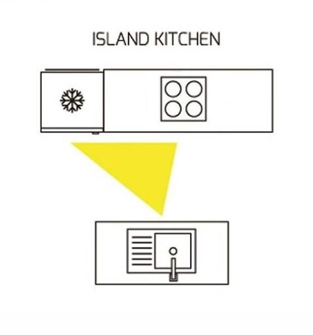 Превратите беготню по кухне в приятный процесс приготовления