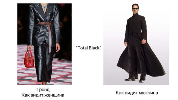 Непонимание или восторг? Как мужчины реагируют на тенденции моды. Сравнение взглядов