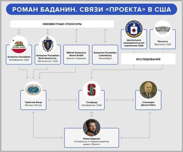 Где готовят агентов для работы в России?