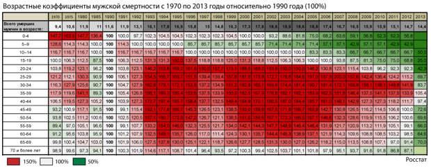 Когда проще спиться, в СССР или сейчас?