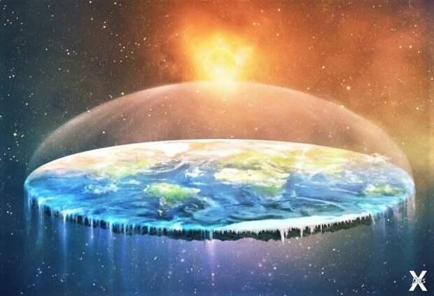 Форма Земли по Корану