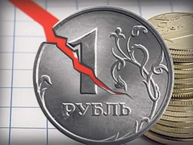 Rubl Valuta