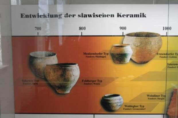 Южнобалтийская керамика