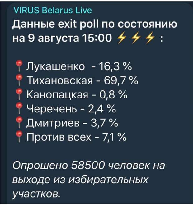 ТУПИК ЛУКАШЕНКО