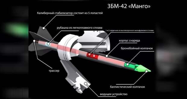"""На международной выставке впервые представят экспериментальный снаряд """"Манго-М"""""""