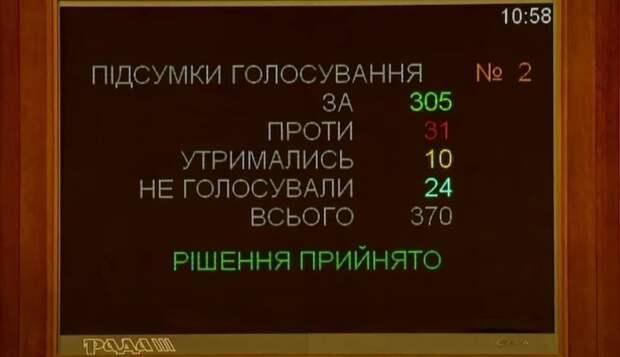 Скандал в Верховной раде: Новым министром стал «агент Москвы»