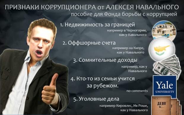 Навальный и ФБК никогда не боролись против коррупции