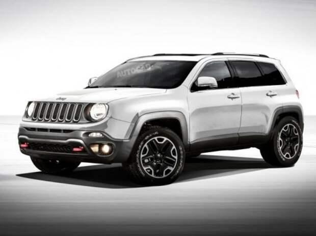 Jeep и Fiat выпустят конкурентов Nissan Qashqai