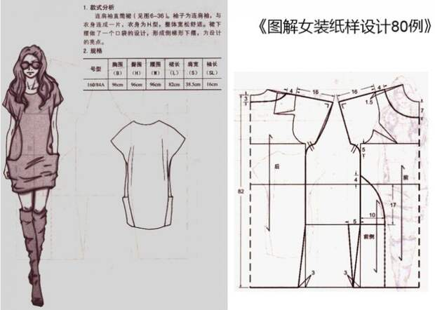 Три выкройки минималистичных платьев