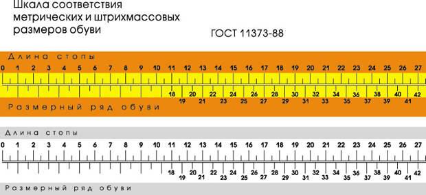 http://razmery.zakaztovarov.net/images/stories/razmery-obuvi-2.jpg