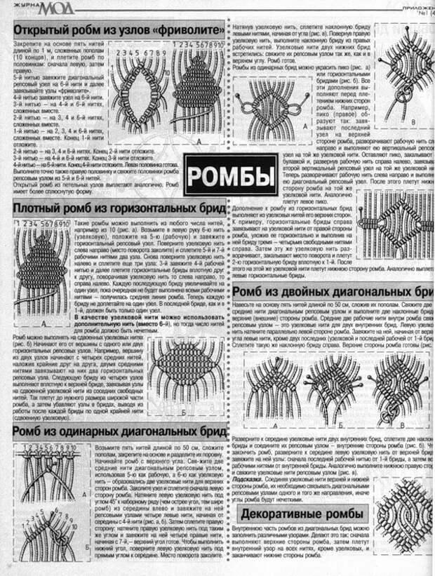 "АЛЬБОМ «ЖУРНАЛ МОД 480"""