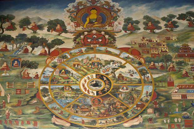 Религиозные символы