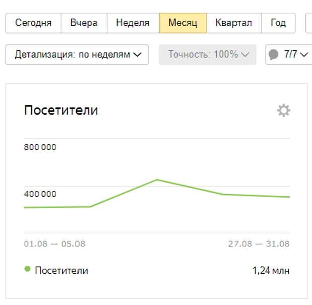 «ИНФОРМЕРу» 1460 дней!