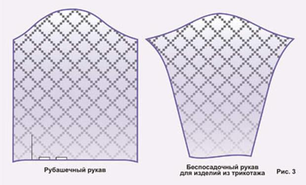 http://cuturie.com.ua/images/stories/gorloviny-proymy-borta/vmetat-rukav_03.jpg