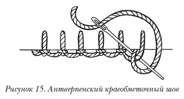 Объемная вышивка Основные приемы объемной вышивки. Антверпенский краеобметочный шов