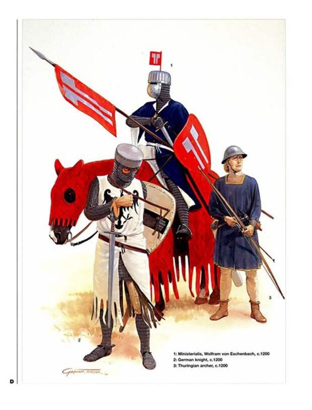 Германские рыцари в 1000-1300 годах...