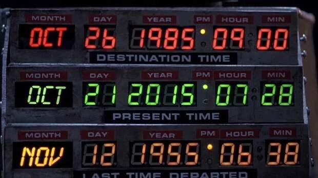 Технологии из «Назад в будущее 2»: ожидания и реальность