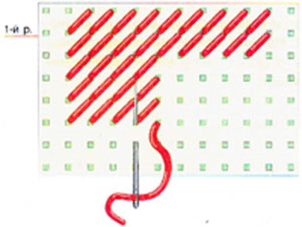 Увеличение в начале ряда (фото 2)