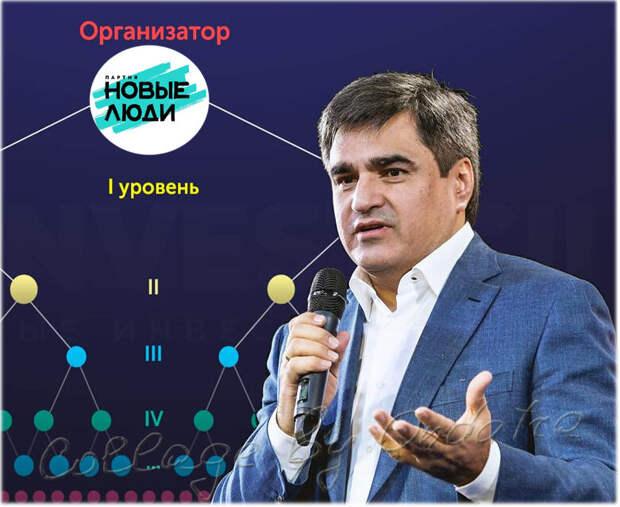 Коллаж Ондатры