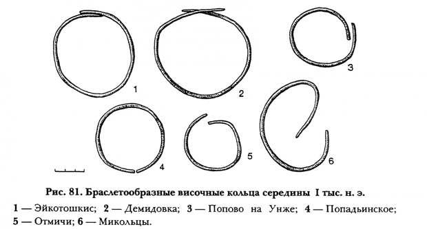 Браслетообразных сомкнутых височных колец археологическая культура