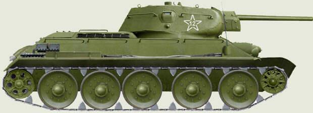 Приговор Сталина танковому утопленнику Бобрицкому