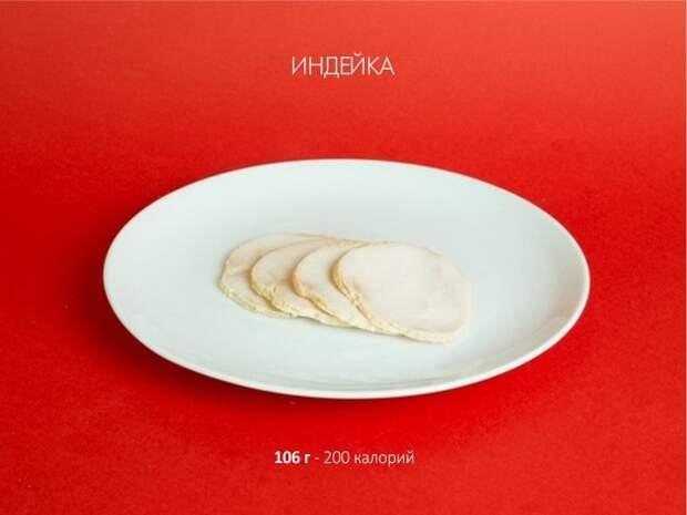 Как выглядят 200 калорий на примере рождественских продуктов