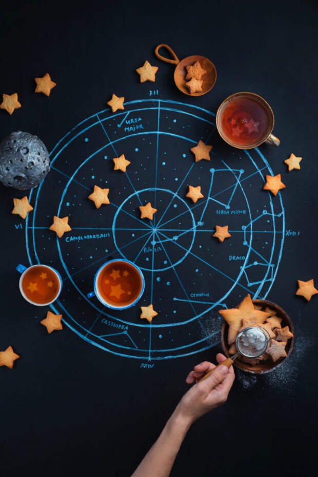 Гороскоп на 23 июня для каждого знака зодиака...
