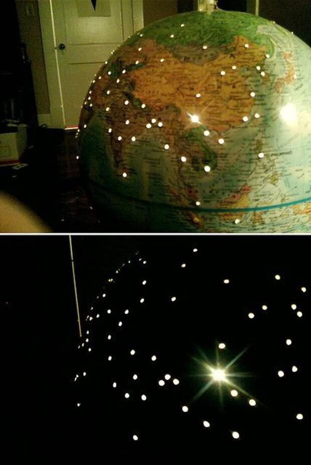 Глобус-звезды