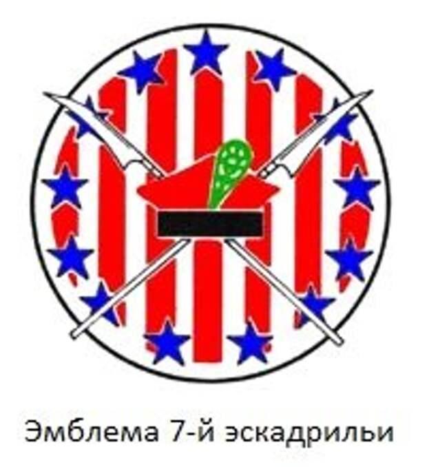 Как американцы бомбили Киев. 1920 г.