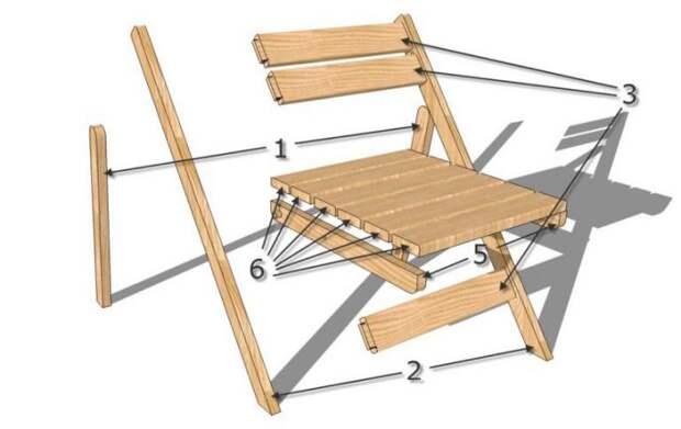 Технология изготовления стула для рыбалки