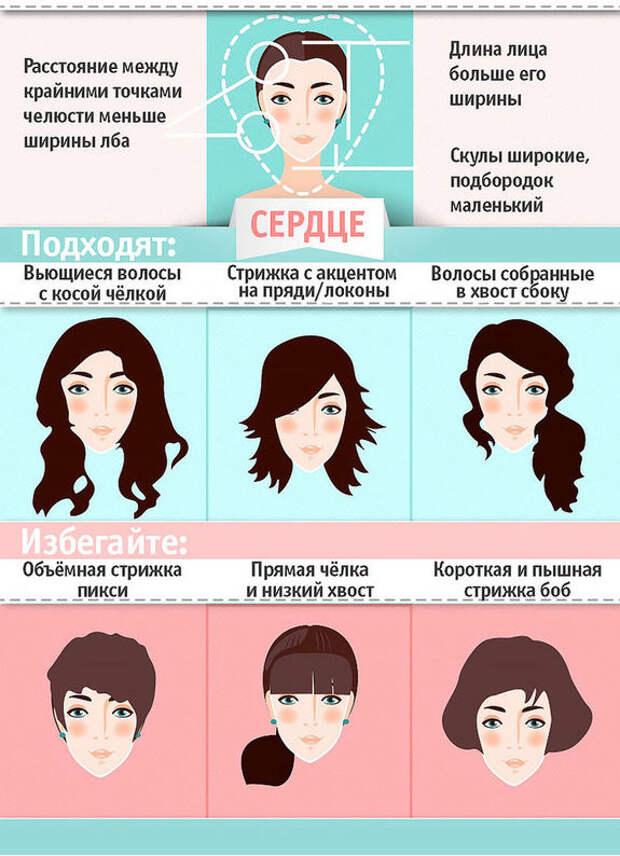 Как выбрать стрижку и прическу по форме лица. Полное пошаговое руководство