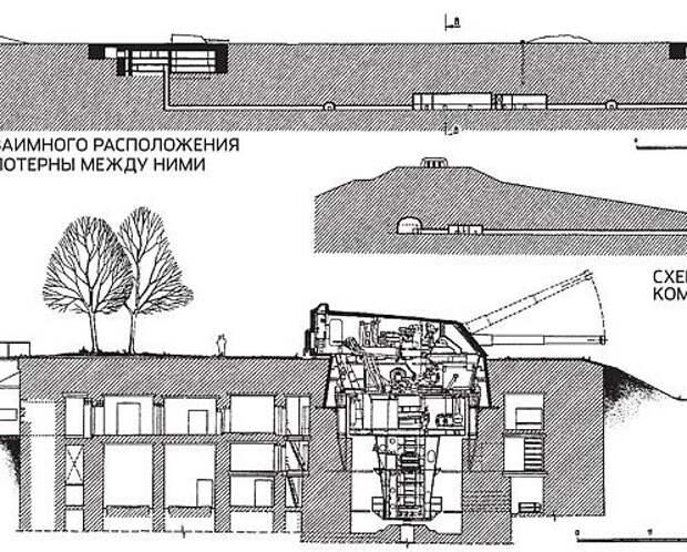 Пушки острова Русский: как Ворошиловская батарея наводила страх на японцев