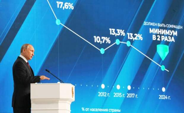 Аттракцион неслыханной щедрости. Чем вызваны обещания Путина облегчить жизнь россиянам
