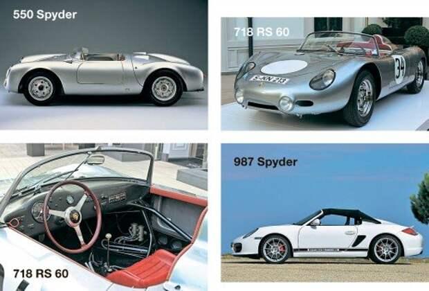 Тест Porsche Boxster Spyder: Порше простого