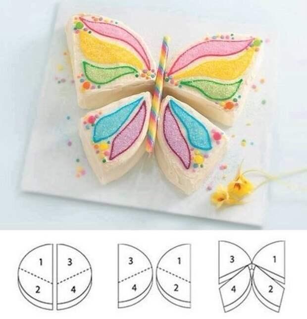 Как сделать торт бабочку