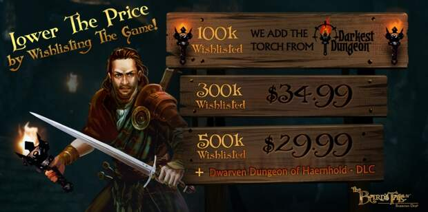 Желания игроков могут сделать The Bard's Tale IV: Barrows Deep дешевле