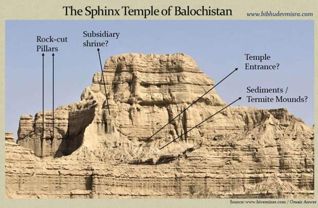 Храм Сфинкса Белуджистана показывает явные признаки того, что он был вырезан из скалы
