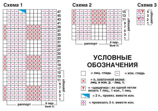 03-Схема-САЙТ