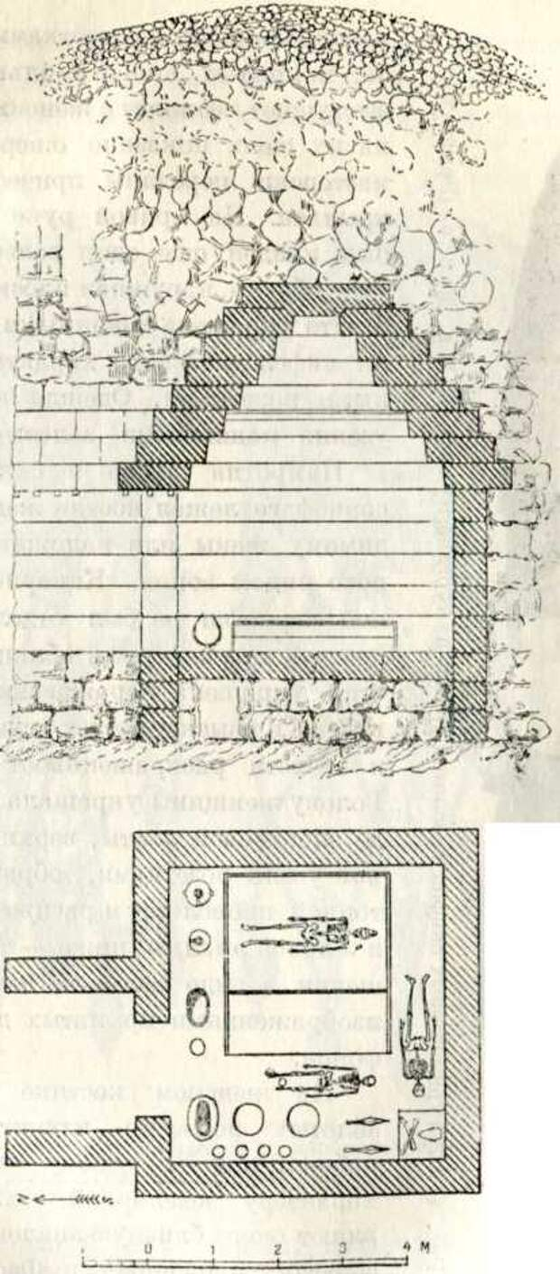 Разрез и план склепа кургана Куль-оба. IV в. до н. э.