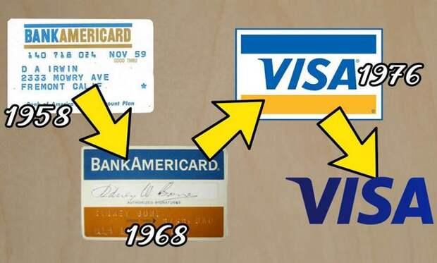 история карты Visa