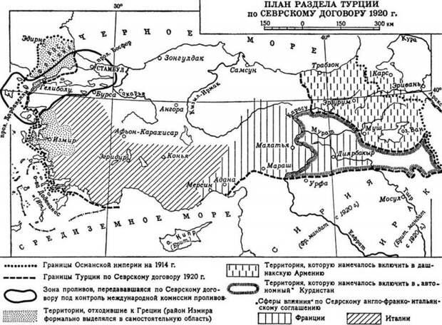 Севр, 1920 год. Время, когда сошлись интересы советские и турецкие
