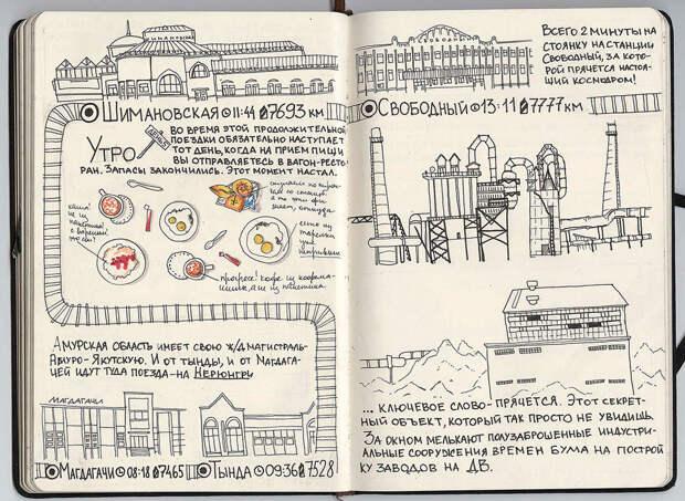 Магдагачи - Шимановская - Свободный. Тыгду Тындой назвала, ну да ладно :) путешествие, рисунки