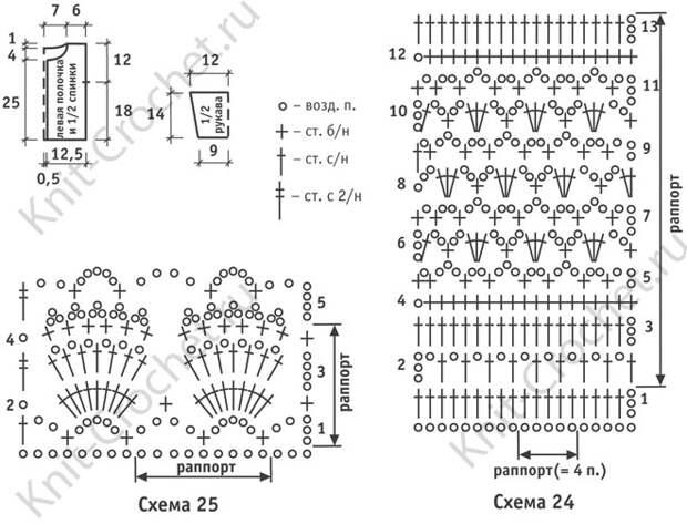 Выкройка, схемы узоров с описанием вязания крючком жакета и шапочки для малыша на рост 68-74 см.