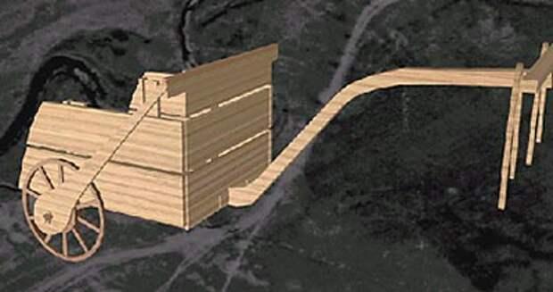 Колесница древних ариев. Остатки обнаружены при раскопках Синташтинского комплекса (Южный Урал)