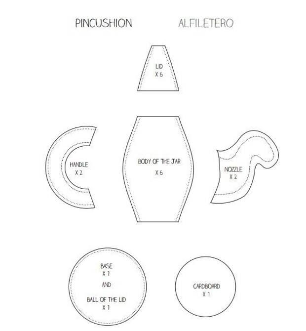Выкройка чайника (Diy)