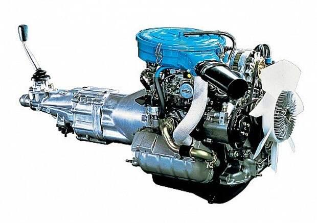 10 двигателей, которые перевернули мир