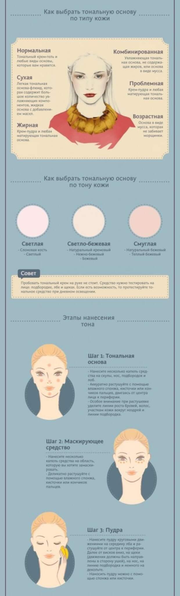 Гид по макияжу